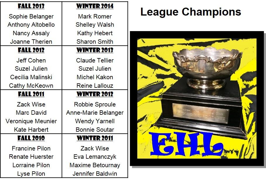 ehl-cup-winners
